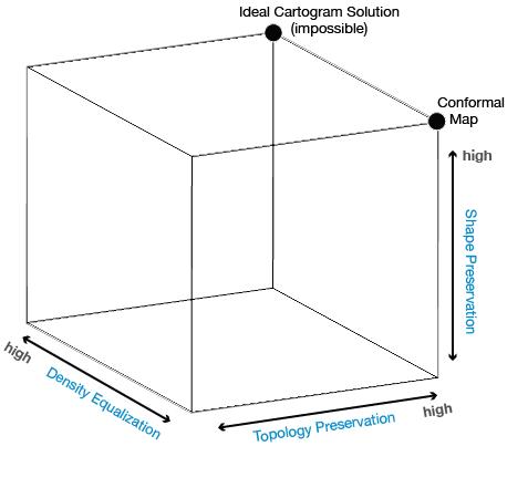 Cartogram Cube